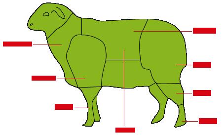 kuzu eti